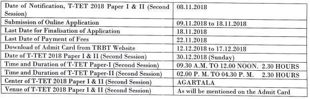 TRIPURA TET Examination 2021