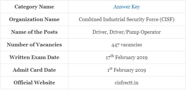 CISF Constable Driver Examination 2019
