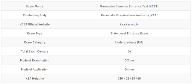 Karnaraka KCET Examination 2019