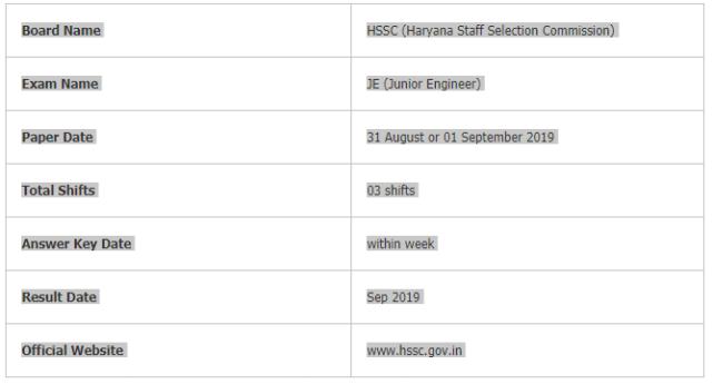 Haryana SSC JE Examination 2019