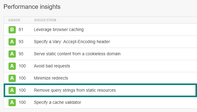 Remove Query Strings - High Performance