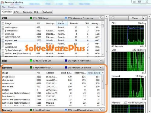 Resource Monitor Window