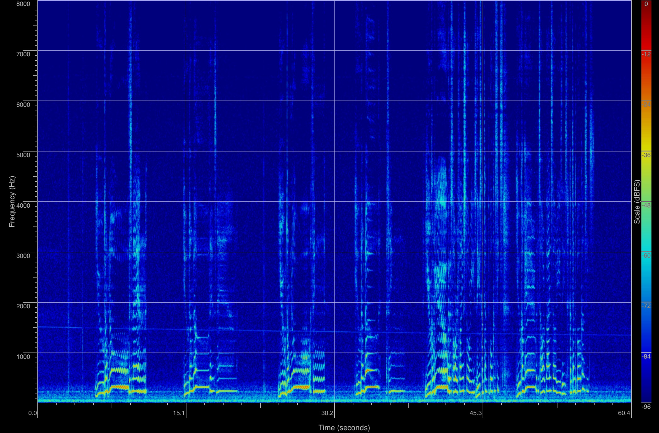 spectrocram screenshot MT vs jazz voice production