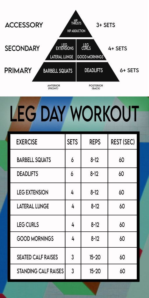 workout example