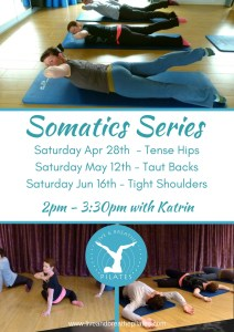 Somatics Poster A4