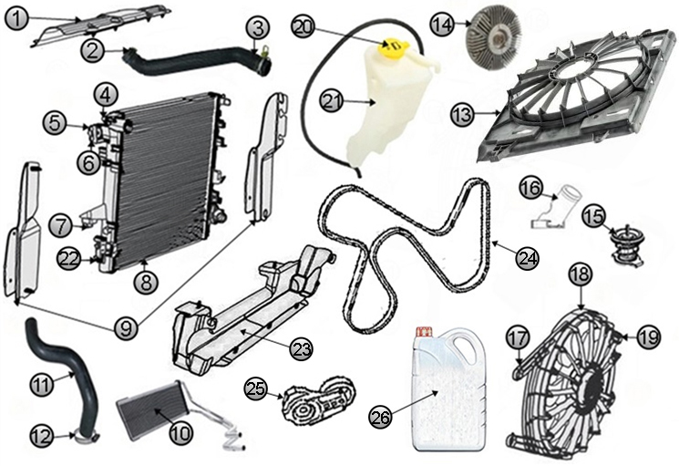 Diagrams For Jeep :: Cooling System :: Jeep Wrangler