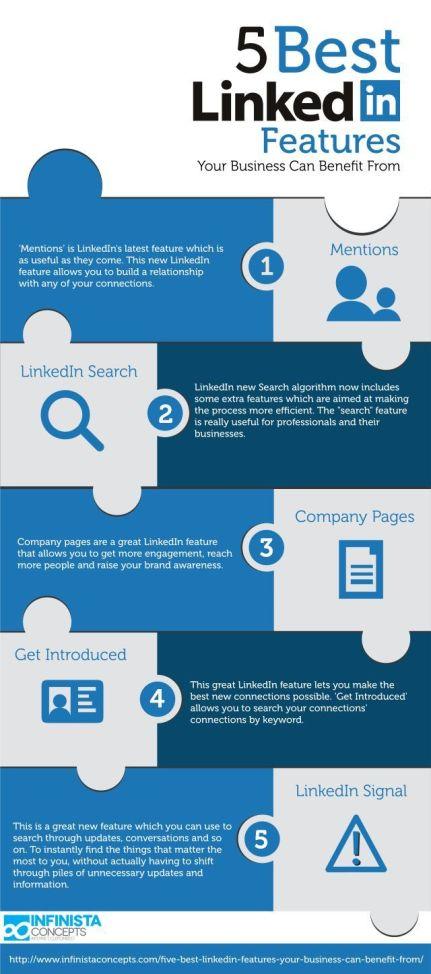 5 Best LinkedIn features