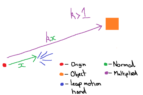 giant-vs-boy-leap-reach-system