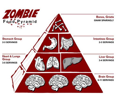 zombiepyramid.jpg