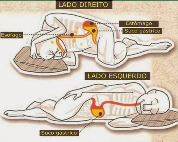 dormir-lado-esquerdo