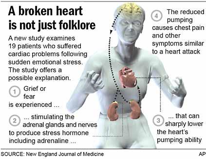 hmed_brokenheart