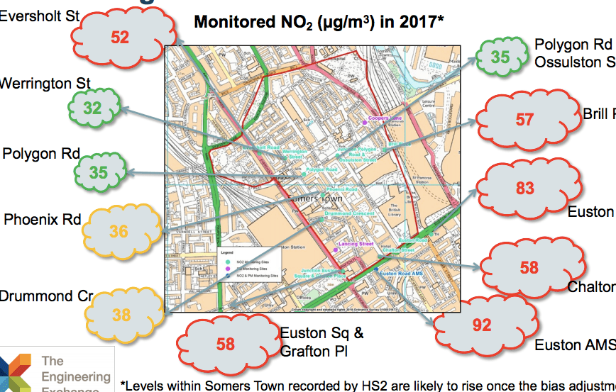 Map of Somers Town showing air quality risks.