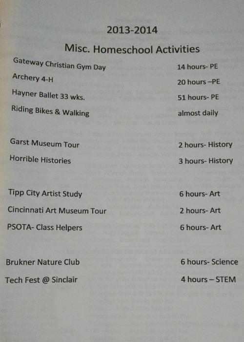 Homeschool portfolio misc activities