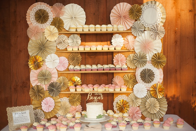 Loving this gorgeous dessert table!