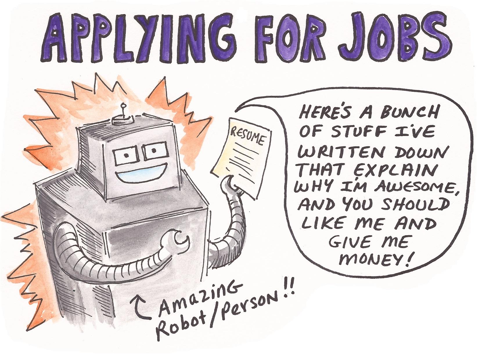 Applying For A Job Activities