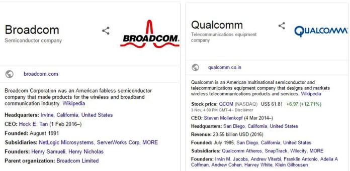 Broadcom VS Qualcomm