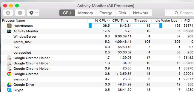 Activity Monitor- Like Windows Task Manager, Mac is equipped with Activity Monitor which lets you keep an eye on all running processes and programs which are eating maximum of resources of your Mac. You can open Activity Manager by pressing Command+space and typing Activity Monitor.