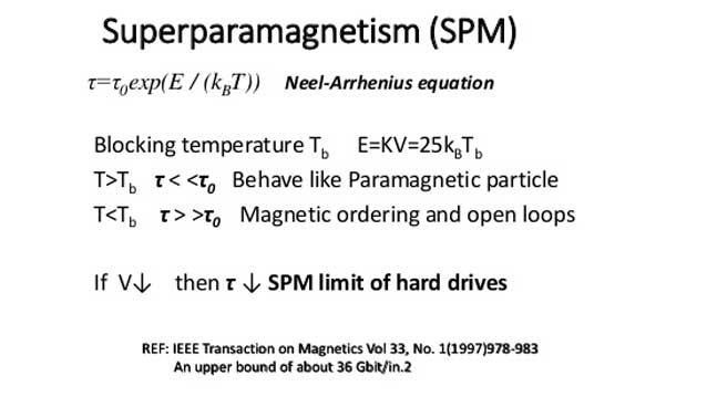 superparamagnetism