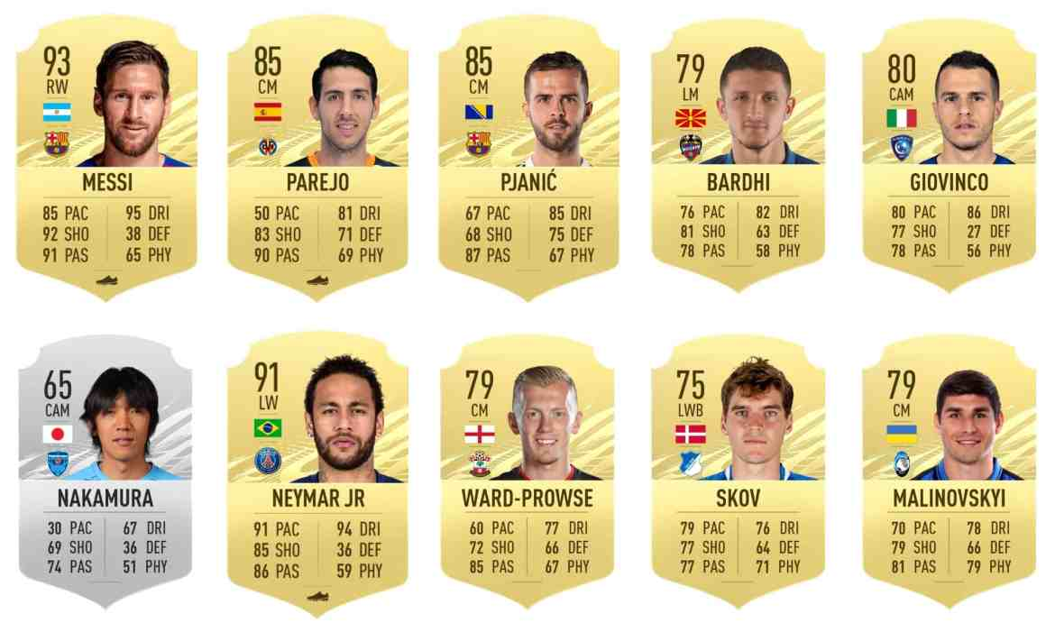 Top 10 The 10 Best Free Kick Takers According To Fifa 21 Ratings Archyde