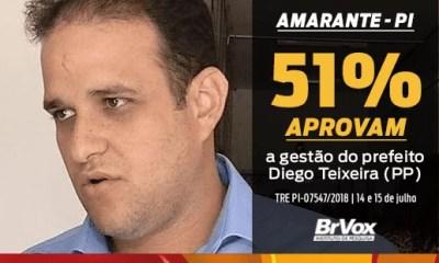 BrVox Amarante Diego Teixeira