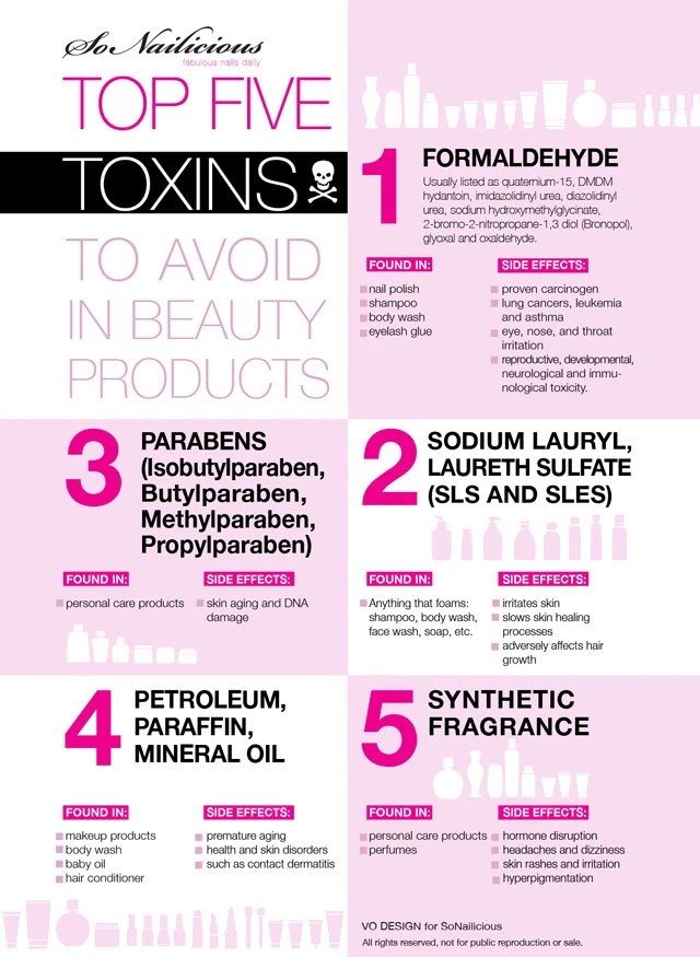 5 Toxic Chemicals In Cosmetics You Should Avoid