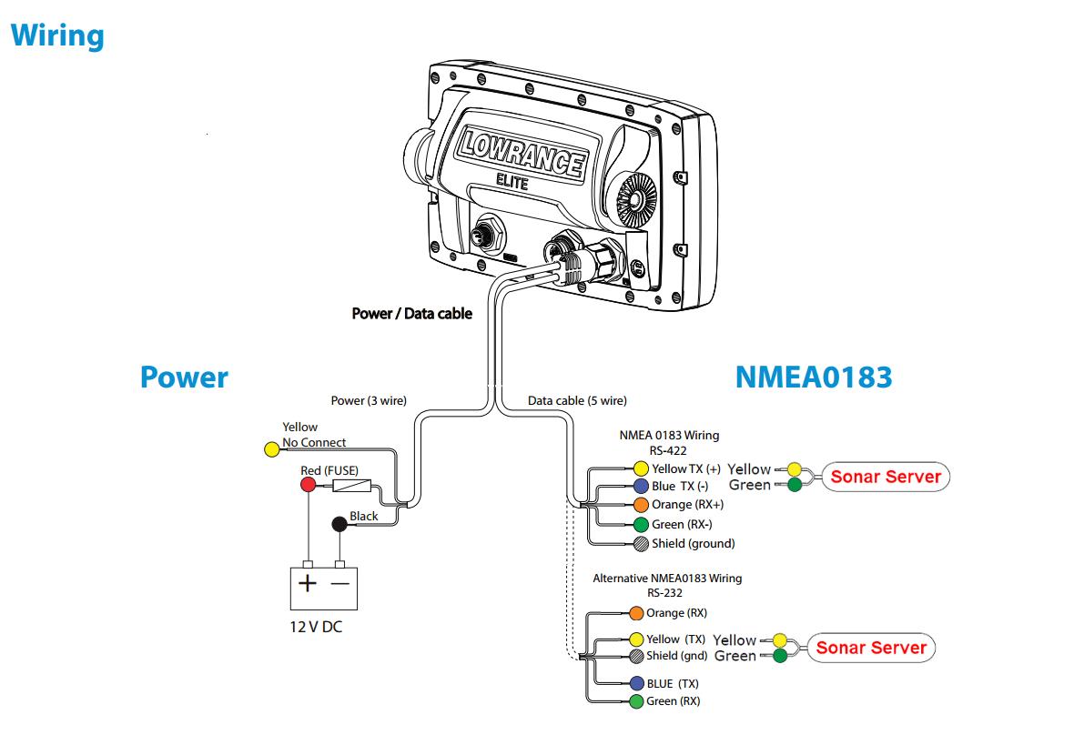 wiring diagram lowrance elite 5 hdi wiring library Lowrance Elite-5x HDI wiring diagram lowrance elite 5