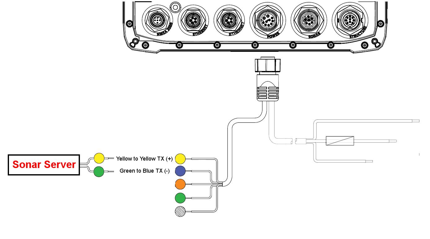 Connecter Au Lowrance Hds Gen2 3