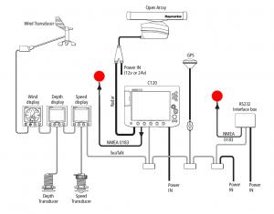 Interfacing to old Autohelm/Raymarine SeaTalk Systems