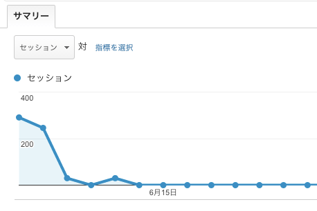 ユーザー_サマリー_-_Analytics