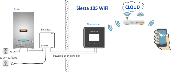 replacement of mechanical thermostat