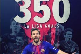 Record Setter:- Lionel Messi Becomes The First Player To Scores 350 Laliga Goals As Barcelona Beat Alaves