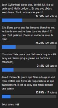 resultats FMMSTP#33