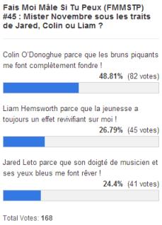 resultats FMMSTP#45
