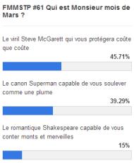 resultats FMMSTP#61