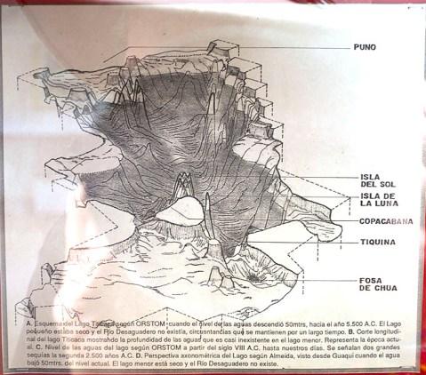 LAC TITICACA / A Challapampa, visite du musée d'archéologie sous-marine. Certains fantasment sur une Atlantide bolivienne ! Lorsque le niveau de l'eau du lac baisse, affleure une colonne rocheuse qui en 1992 a suscité la curiosité d 'archéologues. Ils ont trouvé à son pied des murs d'enceintes, un réseau de sentiers, un temple en pierre et surtout un coffre en pierre contenant des objets, certains en or massif.