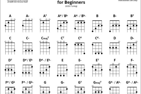 Free Printable Ukulele Chords Hd Images Wallpaper For Downloads