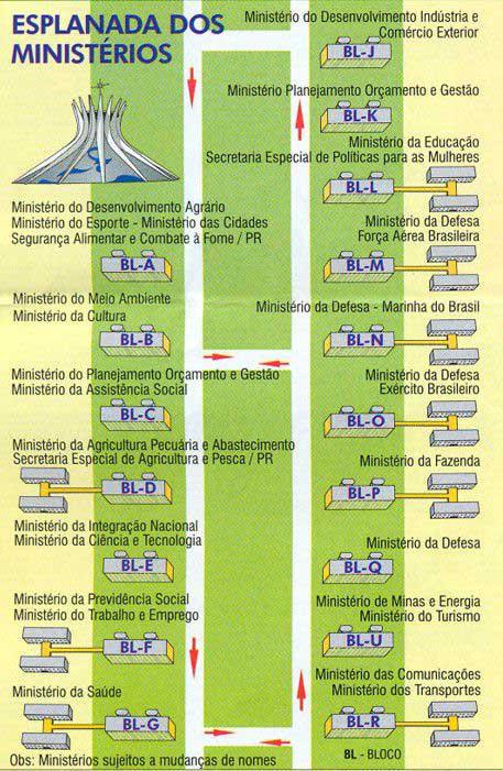 mapaministerios