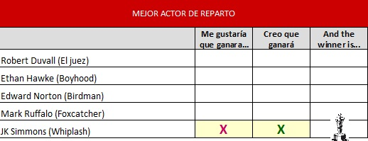mejor actor secundario