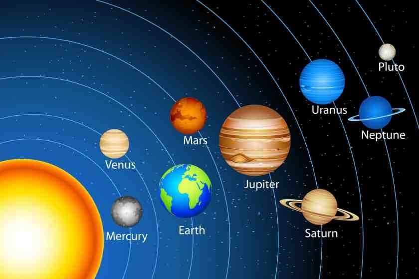 """Bildergebnis für Sonnensystem"""""""