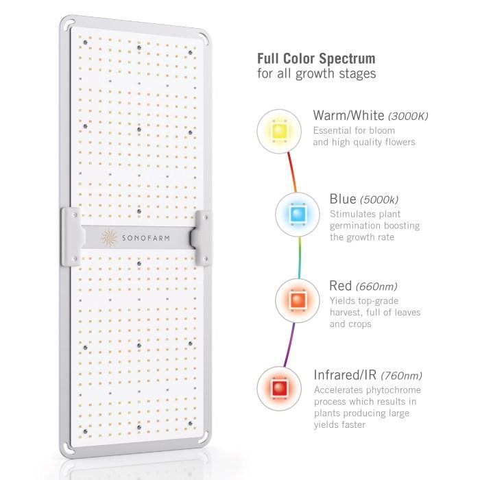 Samsung LM301B LED full spectrum