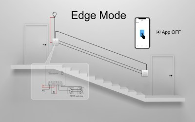 What are new trigger modes for MINI's external switch?- Edge Mode