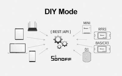 No Tasmota and eWeLink cloud to control the SONOFF device? YES!