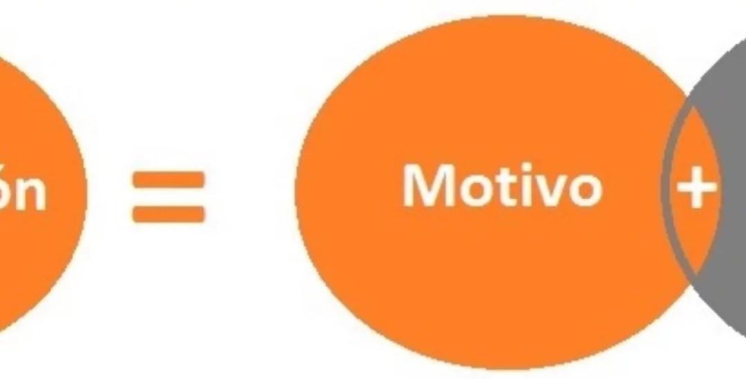 Qué Es La Motivación Fundación Sonría
