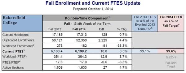 enrollment report oct 1 2014