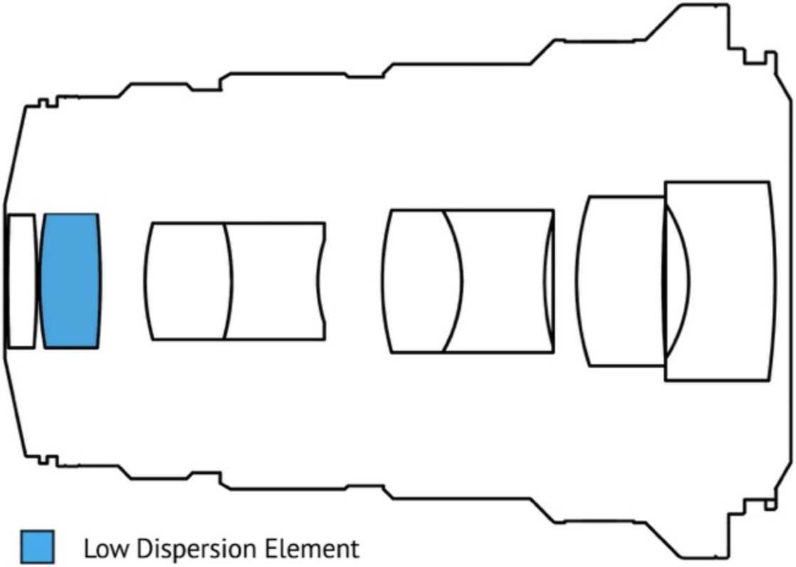 Venus Optics Unveil The Laowa 25mm F 2 8 2 5 5x Ultra