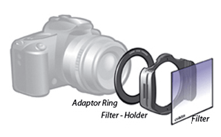 Cokin Filter Sytem