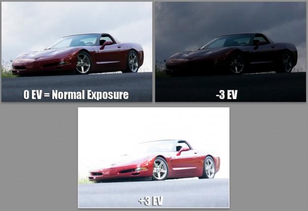 Nex-6, 55-210mm, -3,0,+3 exposure's