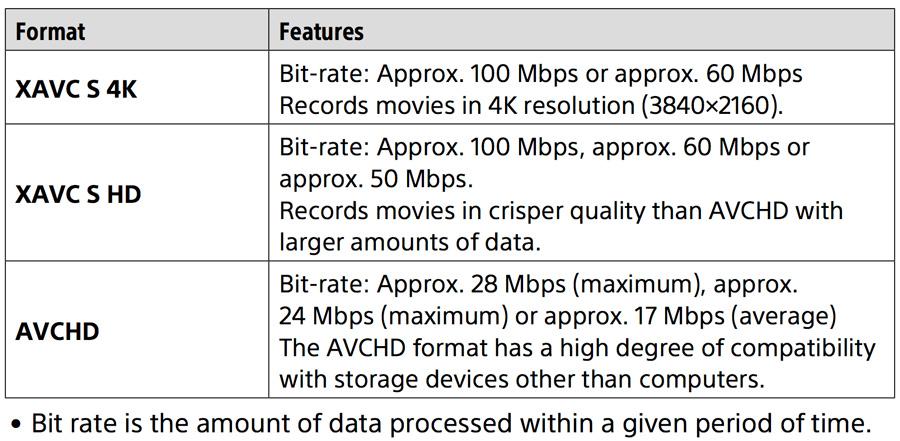 a99ii-video-formats
