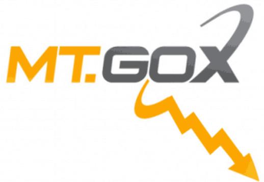Mt Gox xả Bitcoin