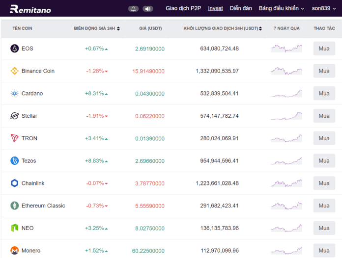 10 Altcoin được list trên Invest Remitano